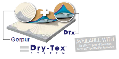Dry-Tex